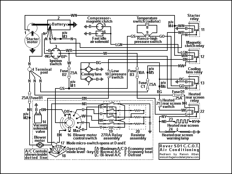 rover 400 wiring diagram vehicle wiring diagrams rh eklablog co Basic Electrical Wiring Diagrams rover 400 stereo wiring diagram
