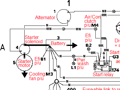 MainCctSnip01 main circuit diagram rover sd1 efi cars 1985 onwards how to read a car wiring diagram at arjmand.co