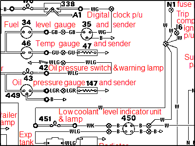 Main circuit diagram rover sd1 efi cars 1985 onwards click here to read or download the main pdf document asfbconference2016 Image collections