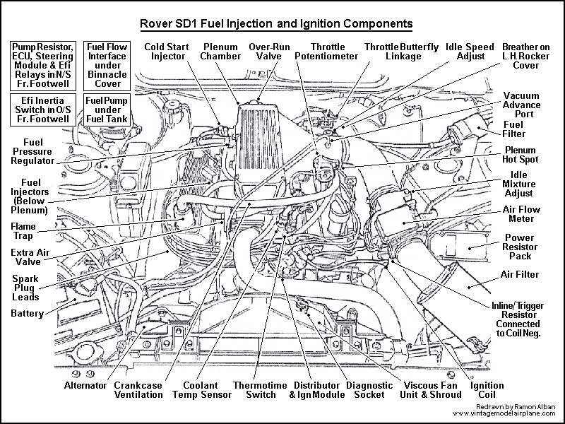 new 350i owner - page 2 - wedges - pistonheads, Wiring diagram