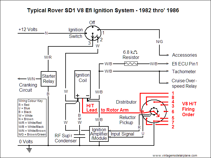 Rover V8 3 9 Wiring Diagram Wiring Diagram Pass